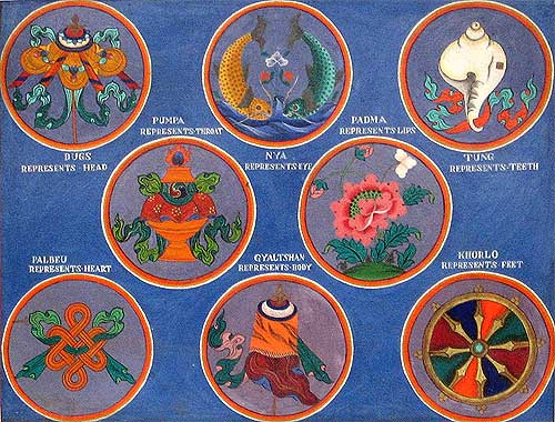 Arts Culture Tibetan Buddhist Symbols And Their Religious And